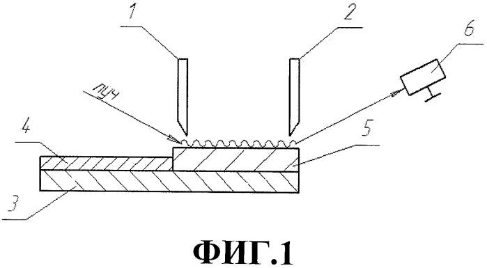 Устройство для исследования распространения поверхностных электромагнитных волн (пэв) и средство для исследования влияния тонких пленок и микрообъектов на их распространение