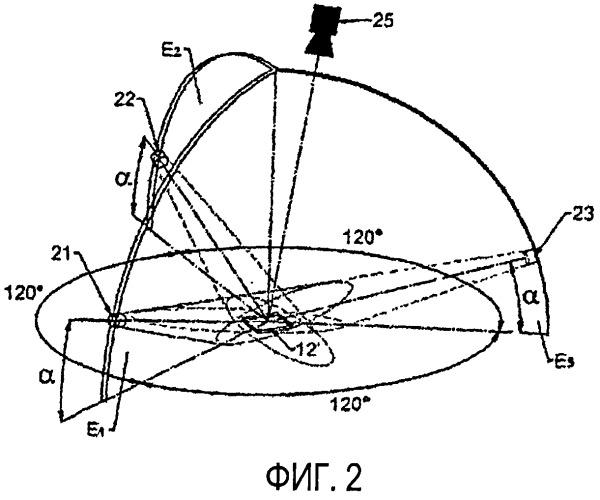 Способ распознавания поверхностных признаков металлургических изделий, в частности заготовок, полученных непрерывной разливкой, и прокатных изделий, а также устройство для осуществления способа
