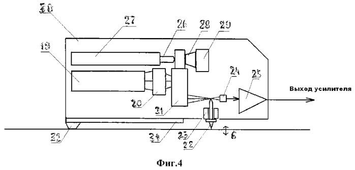 Способ неразрушающего контроля узлов тележек железнодорожных вагонов и устройство для его реализации