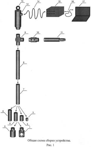 Оптико-телевизионное устройство для дистанционного визуального контроля и измерения линейных размеров