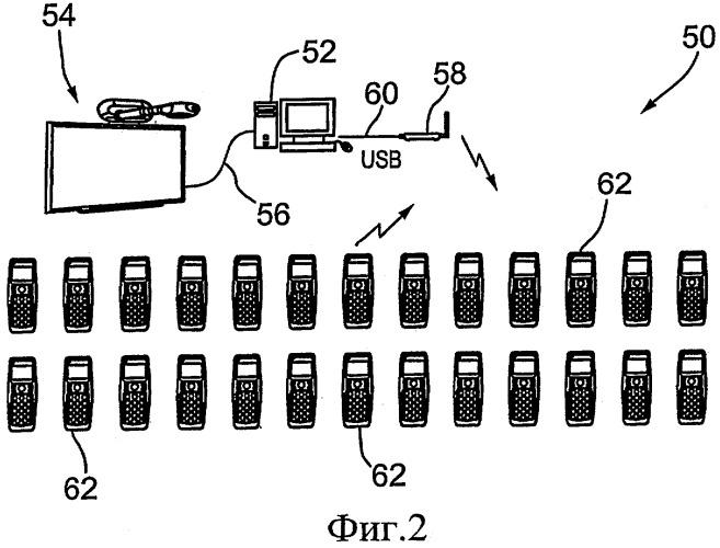 Система для ответного реагирования участников с использованием беспроводных удаленных блоков с питанием от батарей