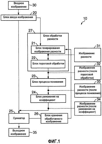 Девушка модель работы системы обработки информации крыжановская анна