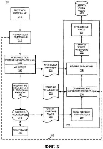 Разрешение кореференции в чувствительной к неоднозначности системе обработки естественного языка
