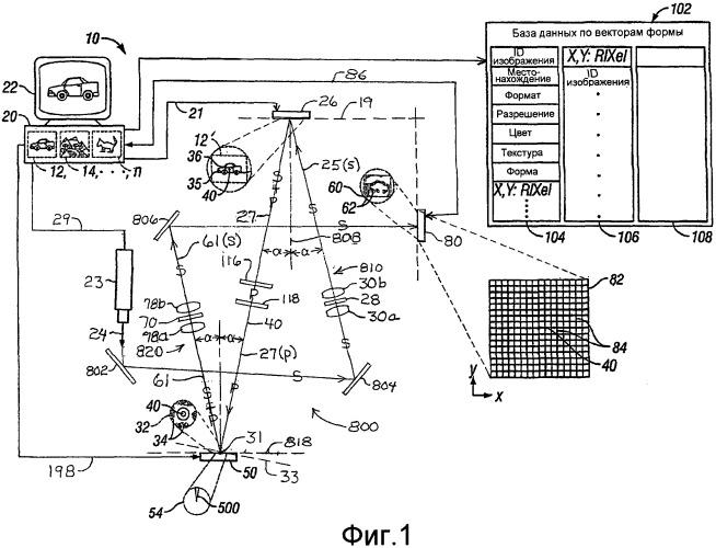 Оптические системы с нежесткой взаимосвязью, перекрыванием и без обратной связи для пространственной фильтрации оптических структур преобразования фурье и охарактеризования содержимого формы