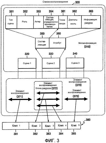 Носитель информации, содержащий метаданные для многоракурсного тайтла, и устройство и способ для его воспроизведения