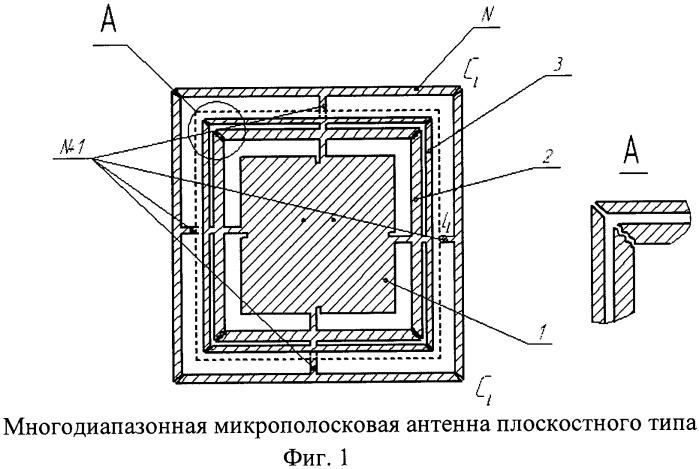 Многодиапазонная антенна круговой поляризации с метаматериалом