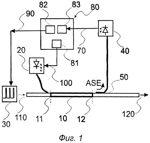 Способ дифференциального контроля инверсии населенности лазерной среды и устройство его реализующее