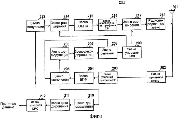Устройство беспроводной связи и способ расширения сигнала ответа