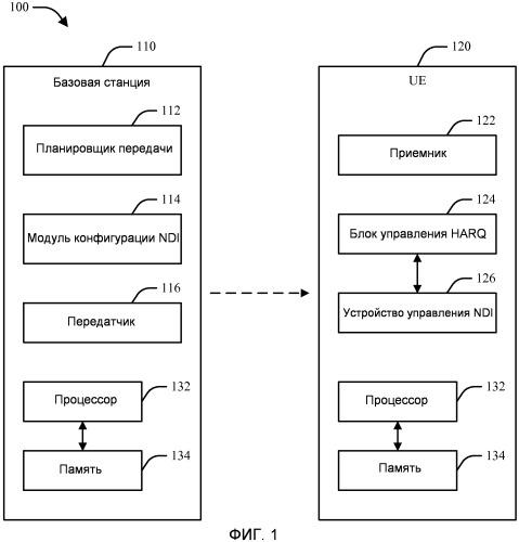 Способ и устройство для регулирования индикатора новых данных в системе беспроводной связи