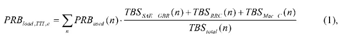 Определение меры нагрузки для сетевого элемента с использованием способа взвешивания
