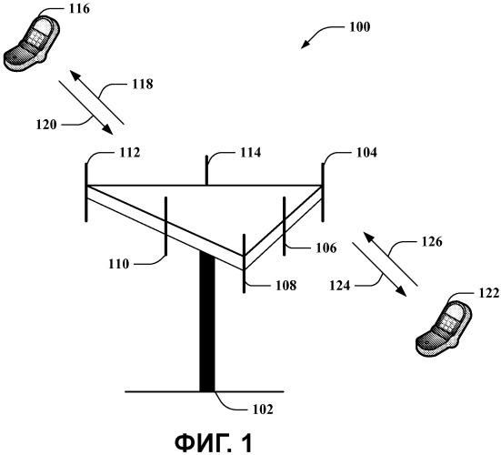 Способ и устройство для усовершенствования рсс для мобильности на основе потоков