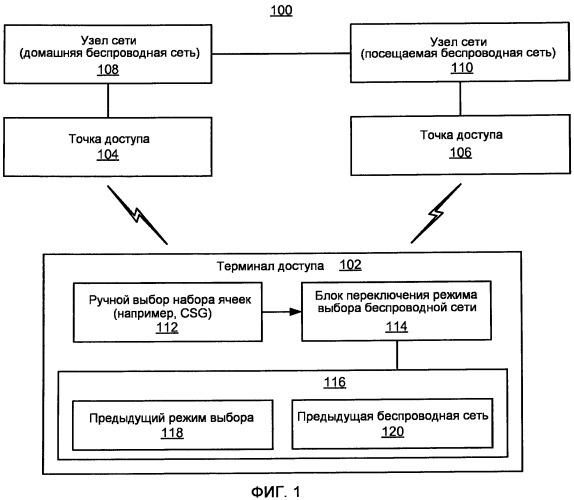Переключение режимов выбора беспроводной сети в связи с выбором набора беспроводных ячеек