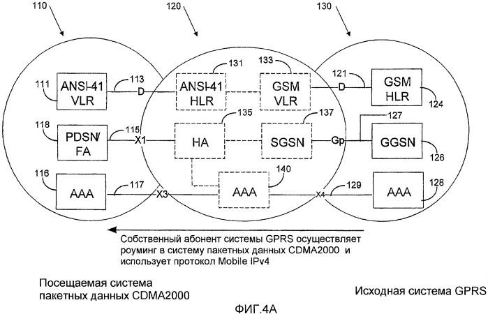 Способы и устройства для роуминга cdма2000/gprs