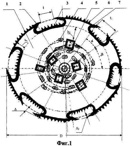 Пильный диск многоцелевого кустореза