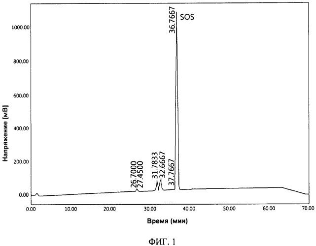 Эквиваленты какао-масла, полученные способом ферментативной внутримолекулярной переэтерификации, и способ их получения