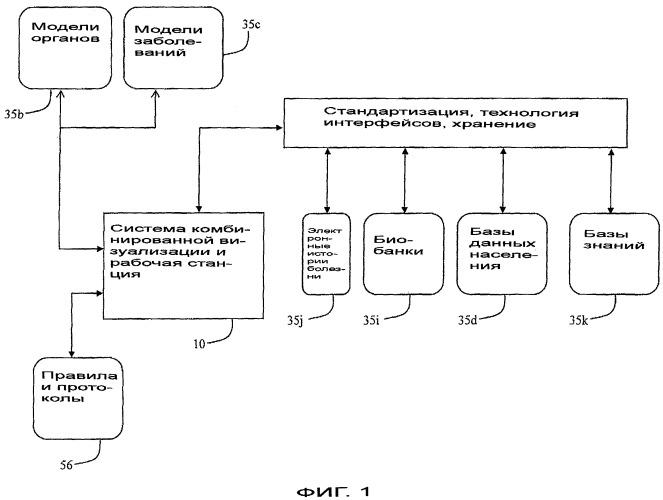 Система комбинированной визуализации и рабочая станция с поддержкой структурированной проверки гипотез