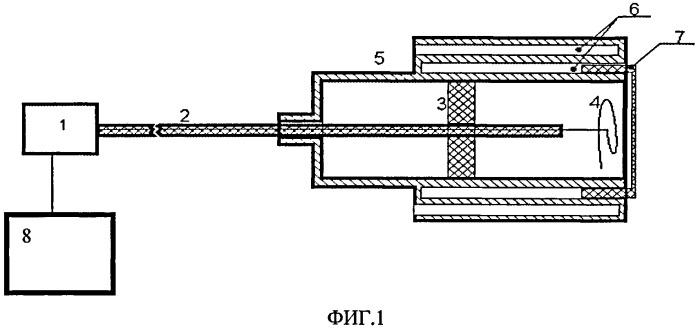 Устройство для термокоагуляции биологических тканей сверхвысокими частотами