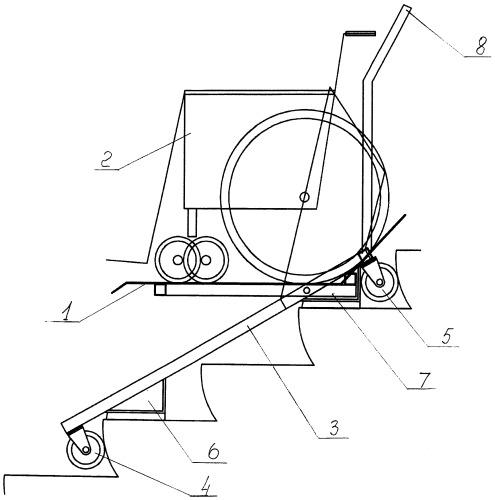 Тележка для транспортировки на эскалаторе инвалидов в кресле-каталке