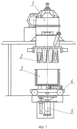Устройство для смешения компонентов взрывчатого состава и формования изделий из него