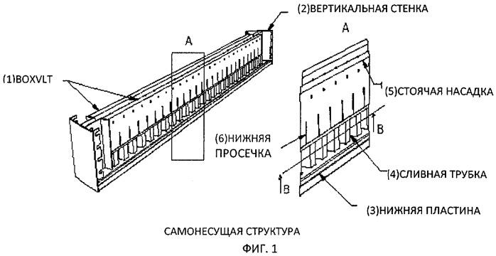 Парожидкостное распределительное устройство для распределения прямоточного двухфазного потока в аппарате с нисходящим потоком и реактор, снабженный указанным устройством