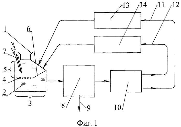 Способ электрогидравлического измельчения электрогидравлической дробилкой (варианты) и устройство для его осуществления (варианты)