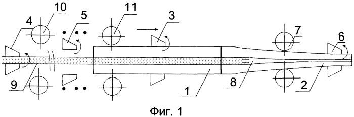 Способ управления подачей и поворотом трубы стана холодной прокатки труб
