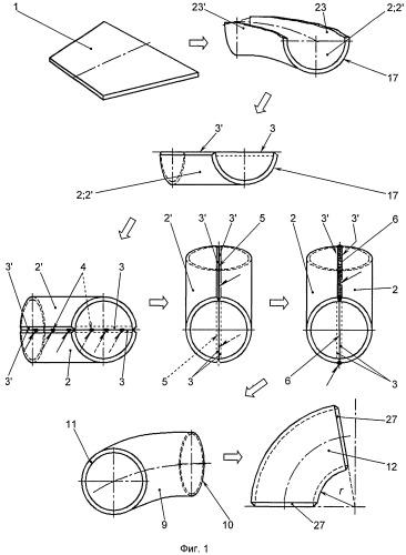 Способ изготовления толстостенного отвода трубопровода большого условного диаметра, отвод трубопровода и устройство для подготовки под сварку кромок его скорлуп