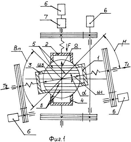 Устройство для сферодоводки сферы