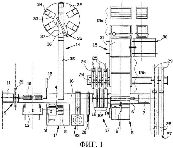 Производственная система для сборки невулканизированных, или сырых, покрышек для транспортных средств