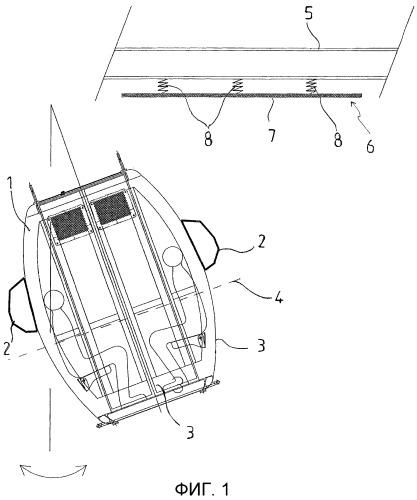 Устройство для перевозок по канатной дороге, оборудованное средствами амортизации