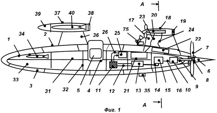 Атомная подводная лодка и газотурбинный двигатель морского исполнения