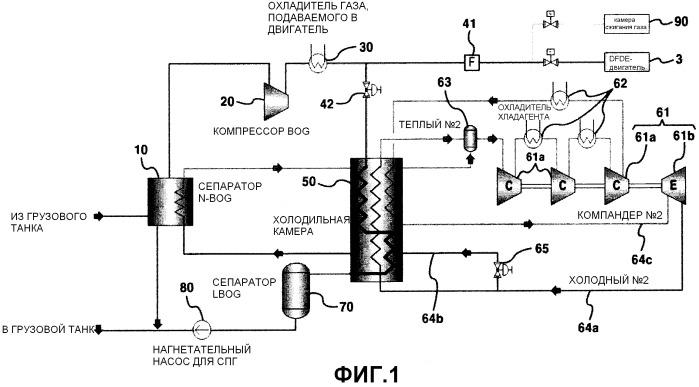 Устройство и способ для обработки отпарного газа на танкере спг с электрической гребной установкой и с функцией повторного сжижения