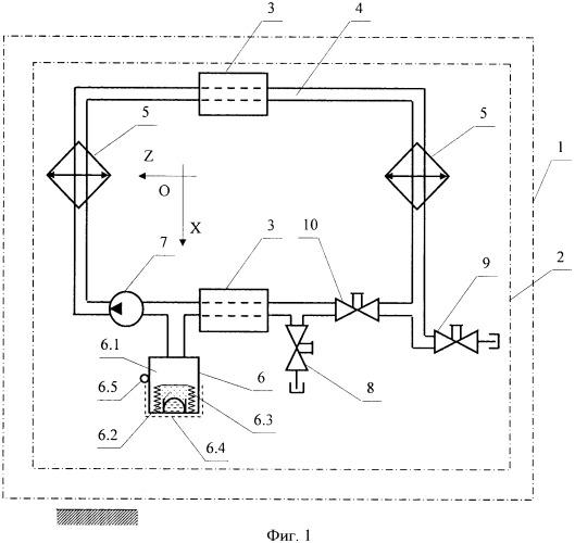Способ изготовления системы терморегулирования космического аппарата