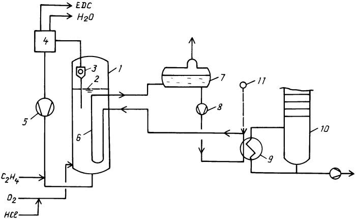 Способ использования теплоты реакции, получаемой в процессе производства 1,2-дихлорэтана из этилена в реакторе с псевдоожиженным слоем