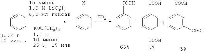 Способ получения алкиловых эфиров бензойной кислоты
