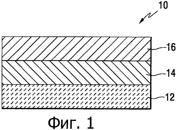 Промежуточные слои, обеспечивающие улучшенную функциональность верхнего слоя