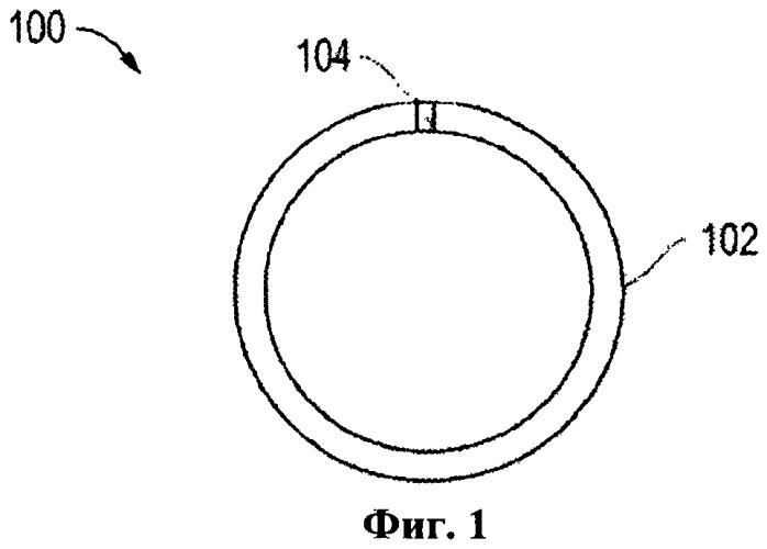 Способ формования уплотнительного кольца (варианты)