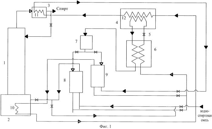 Тепловой насос устройства для ректификации этилового спирта
