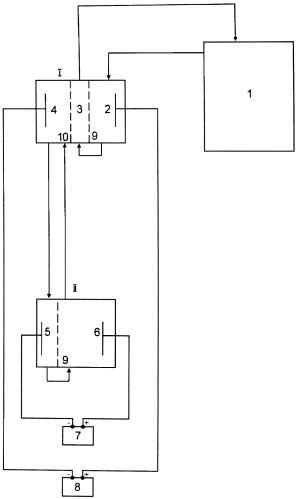 Способ регенерации раствора черного хроматирования цинковых покрытий