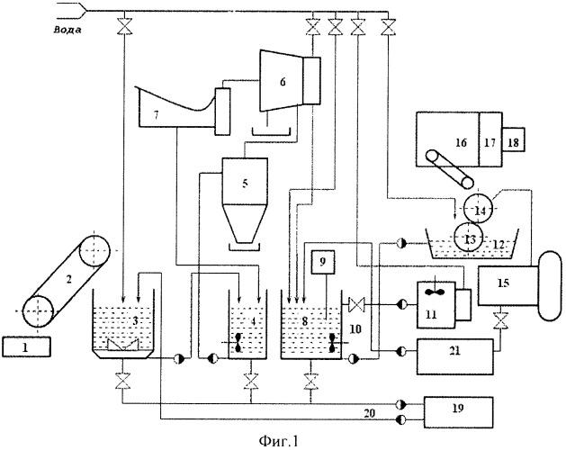 Способ и установка для переработки бумаги