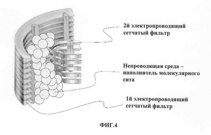 Система, способ и устройство создания тлеющего электрического разряда