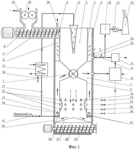 Высокотемпературная установка для термической переработки твердых медицинских отходов
