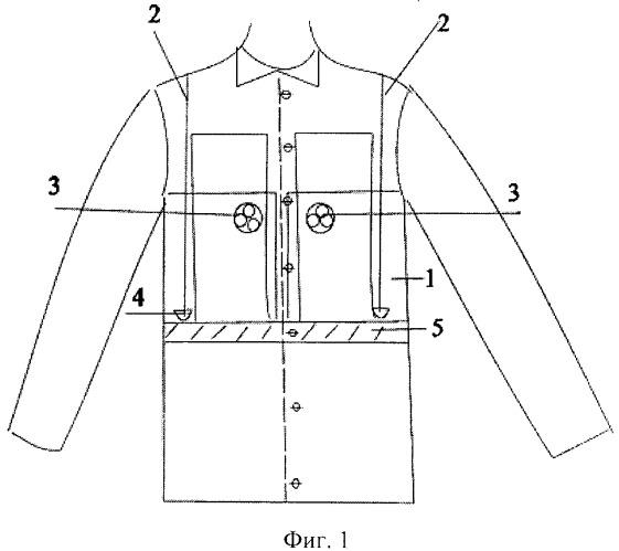 Защитная куртка