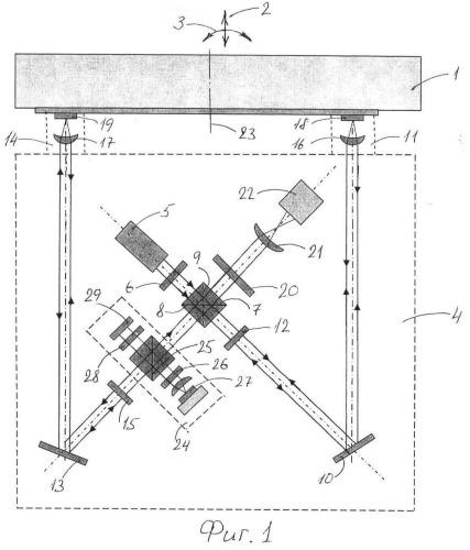 Устройство для измерения линейных и угловых смещений объекта (варианты)