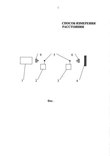 Способ измерения расстояния и устройство для этого (варианты)