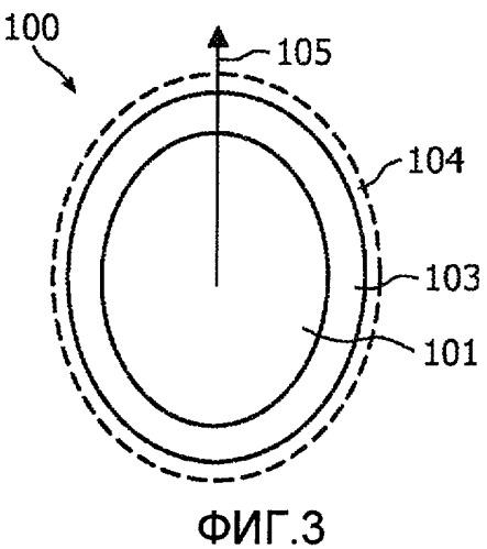 Способ воздействия на магнитные частицы и/или детектирования магнитных частиц в зоне действия, магнитные частицы и применение магнитных частиц