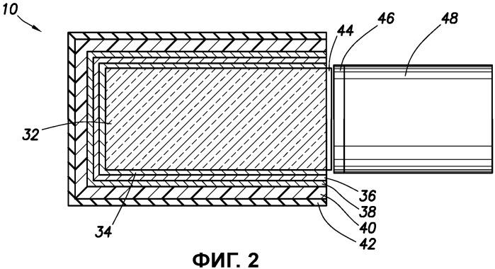 Герметически закрытая компоновка и нейтронное экранирование для детекторов радиоактивного излучения сцинтилляционного типа