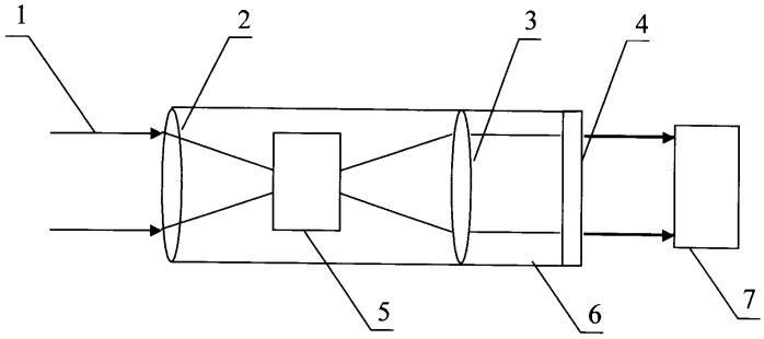 Устройство для ограничения интенсивности лазерного излучения