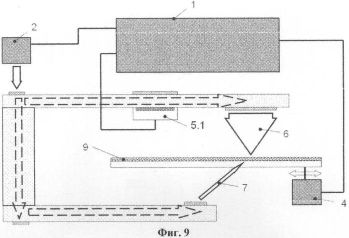 Интегральное оптическое устройство записи и воспроизведения микроголограмм
