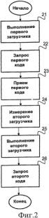 Способ и устройство для загрузки программного обеспечения